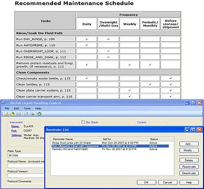 Recommended Maintenance Schedule