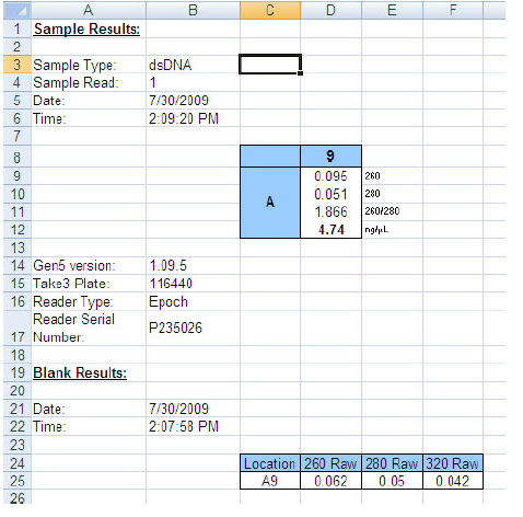 After sample reads data is export to Excel as a new worksheet.