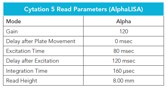 Cytation 5 AlphaLISA reading parameters used in Gen5 Data Analysis Software.