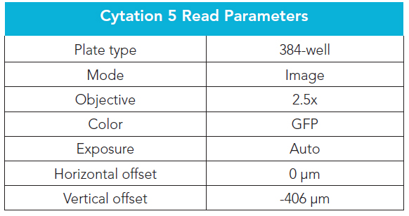 Cytation 5 Read Parameters.