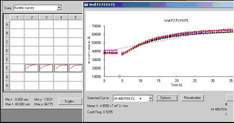 Screenshot from KC4, with expanded kinetic curve.