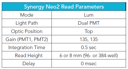 Synergy Neo2 Read Parameters