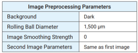 Automated comet imaging parameters.