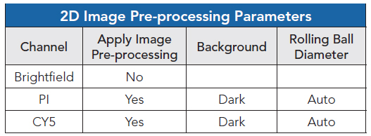 2D Image Pre-processing Parameters.