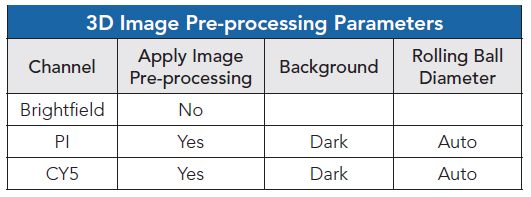 3D Image Pre-processing Parameters.