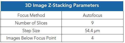 Image Z-Stacking Parameters.