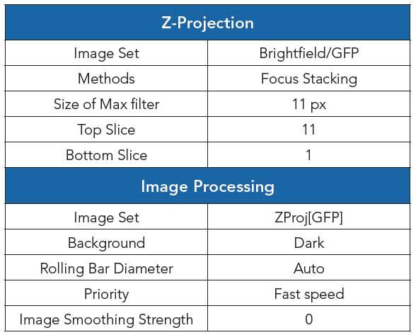 Gen5 image analysis software settings for pre-processing