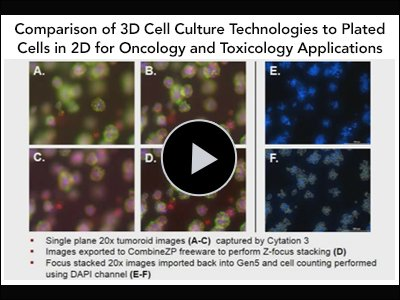 Comparison of 3D Cell Culture Technologies to Plated Cells in 2D for Oncology and Toxicology Applications