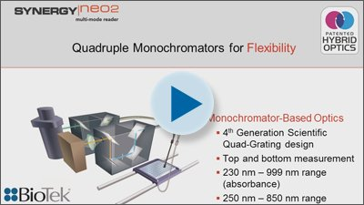 Flexibility and High Assay Performance with a Hybrid Multi-Mode Microplate Reader